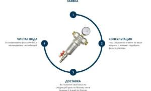 Фибос фильтр для воды отзывы