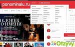 Отзыв о ponominalu.ru