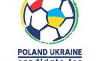 Сборная Польши на Евро 2012 отзывы