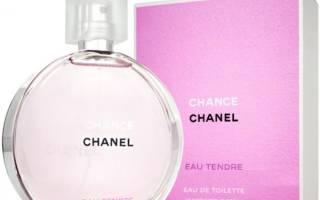 Отзыв о Шанель Chance